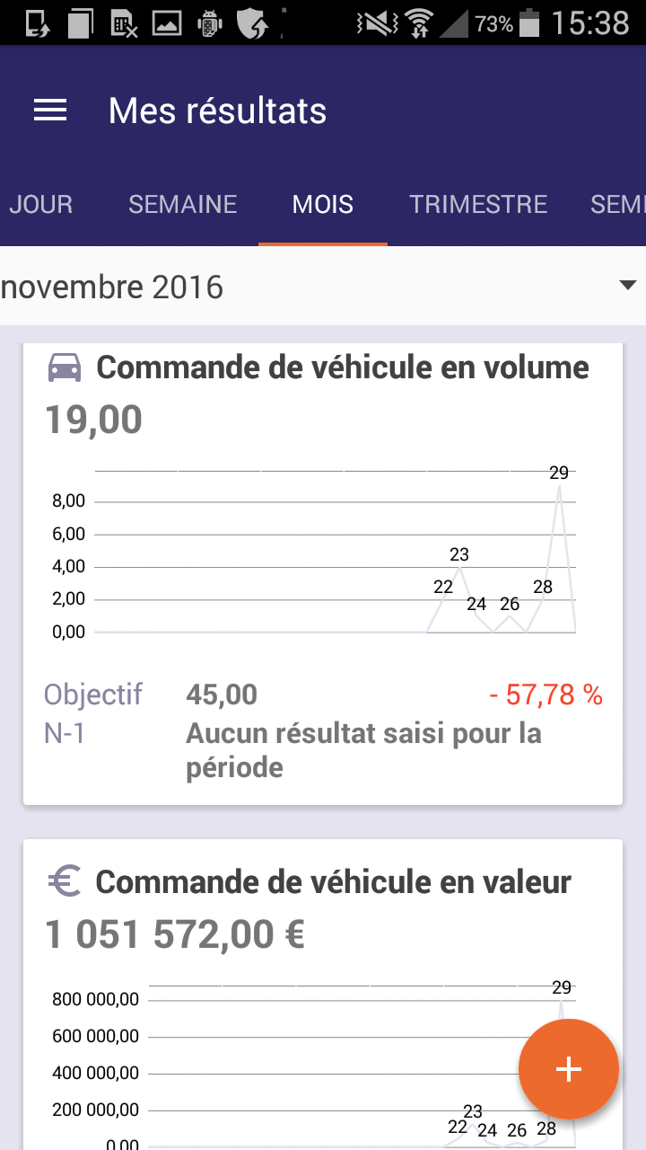 Application mobile android gratuite