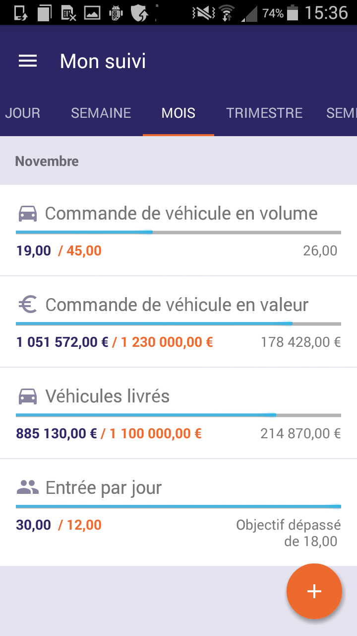App Android Commerce
