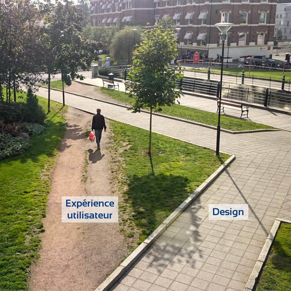 L'intérêt de l'UX Design