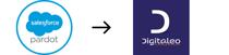 Copie de Copie de Blog exemple programme de fidélité (10)