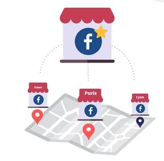 Facebook - comment créer une structure de pages Lieux pour votre enseigne - 2
