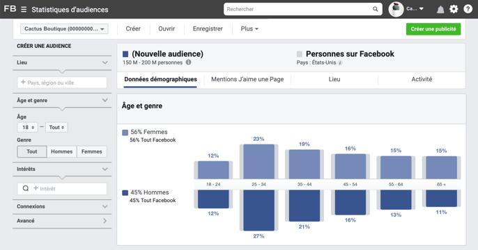 Statistiques_pages_lieux_facebook